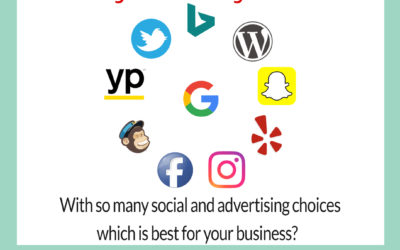 Navigating the Marketing Market